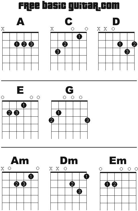 Guitar guitar chords basic : Free Online Guitar Lessons: Printable open chord chart.